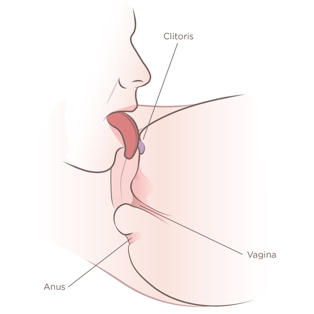 Performing cunnilingus tongue clitoris gently make