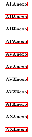 Latex sections roman numerals